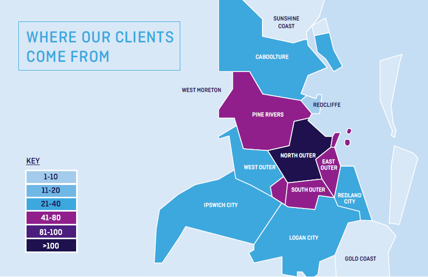 Where our clients come from