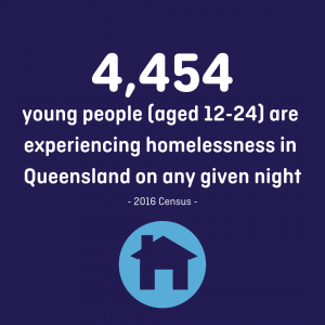 Youth Homelessness Queensland Statistic Brisbane Youth Service